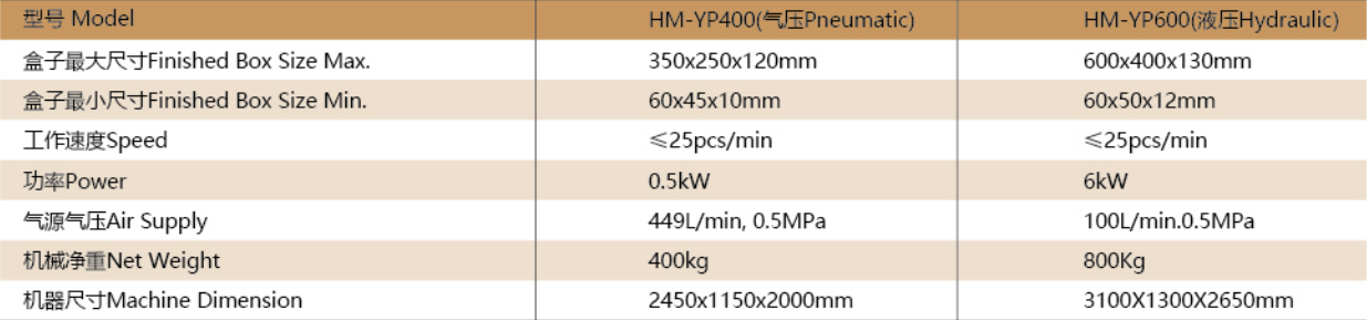 HM-YP400 YP600主要参数.png
