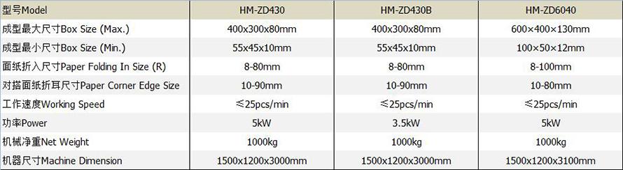 HM-ZD430成型机参数.jpg