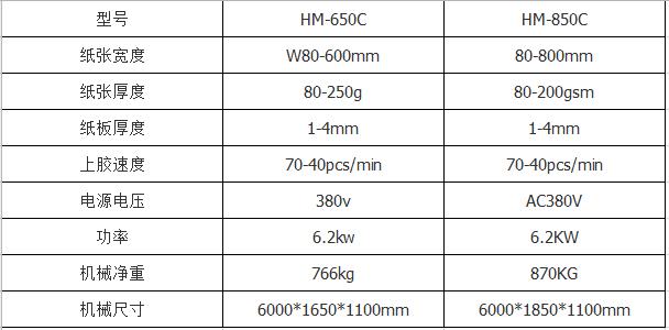 HM-650C、850C.png