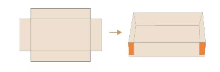 工艺制作流程图