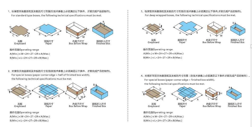 全自动智能制盒机盒子类型.png